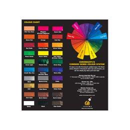 Chromacryl Student Acrylic Paint Accessories